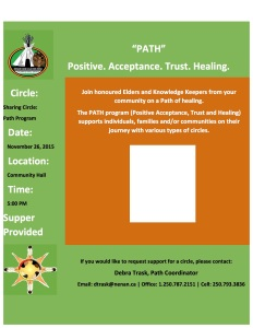 BRFN PATH Community Poster