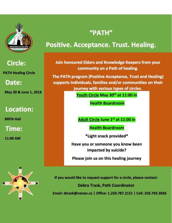 PATH Community Poster.jpg
