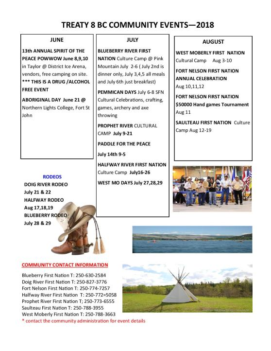 BC TREATY EVENTS 2018 #3 (2)-page-001.jpg