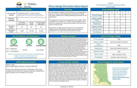 PGFC Status Update May 30 pdf-page-001