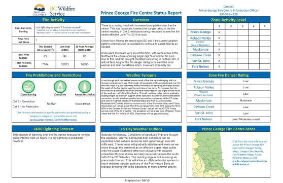 PGFC Status Update June 6th final-page-001