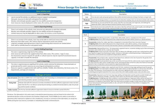 PGFC Status Update June 6th final-page-002