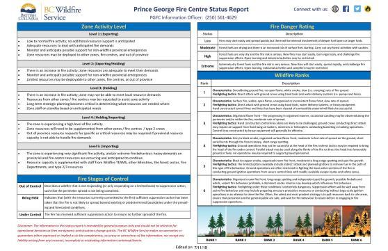 PGFC Status Update July 11-page-002